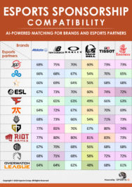 Winning Esports Sponsorships with AI