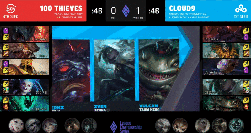 A screenshot of the drafts between Cloud9 and 100 Thieves in Game Two of their series at the Mid Season Showdown. LoL champions are shown selected in the players' respective boxes, along with some in smaller boxes as banned champions on the bottom of the image.